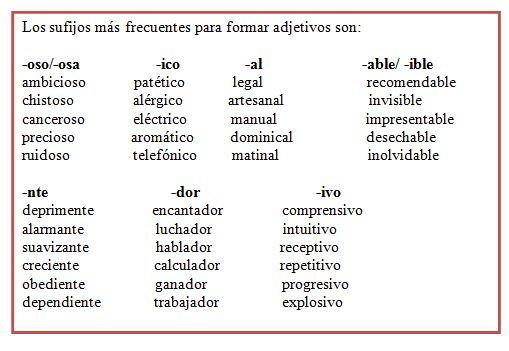 Formacion de adjetivos   ELEcreación