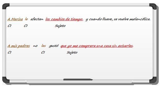 Verbos Transitivos Y Complementos Directo E Indirecto En La